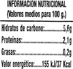 Alcaparras - Información nutricional - es