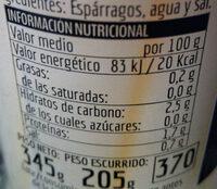 Esparragos - Información nutricional