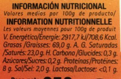 Sobrasada - Informació nutricional - fr