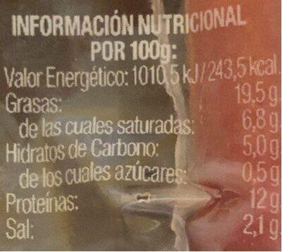 Salchichas Big queso - Información nutricional - es
