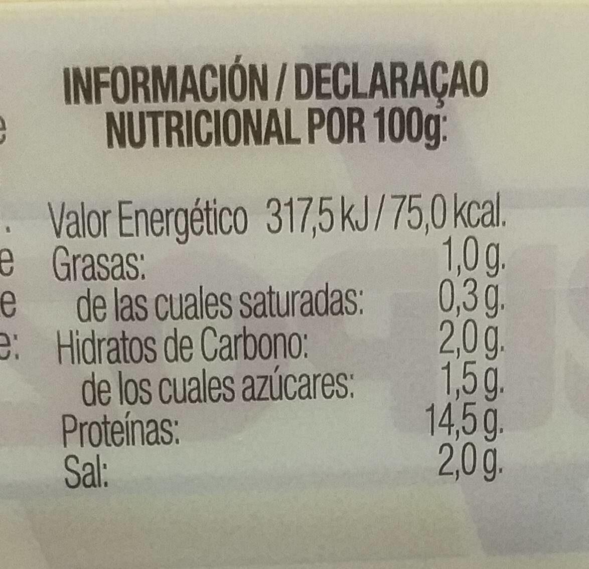 Lonchas de pavo - Información nutricional