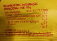 Pechuga de pavo - Información nutricional