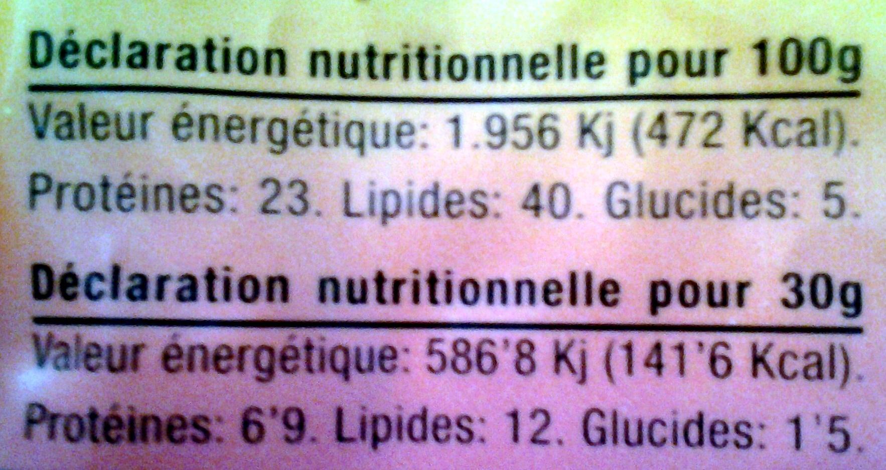 Chorizo Doux - Nutrition facts