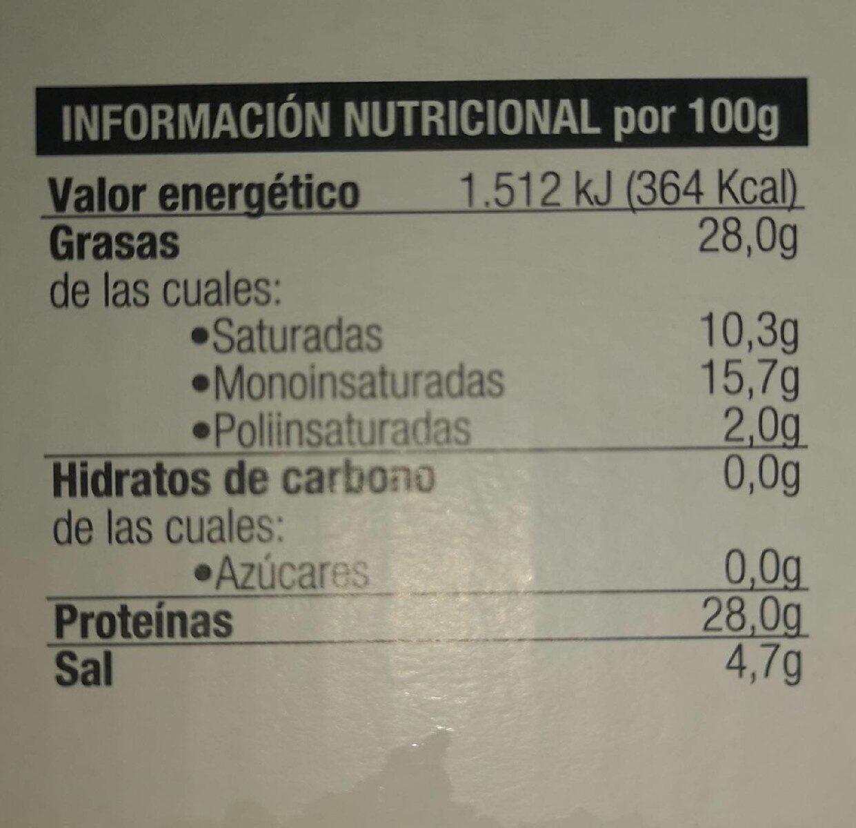 Paleta de cebo Ibérica - Información nutricional - es