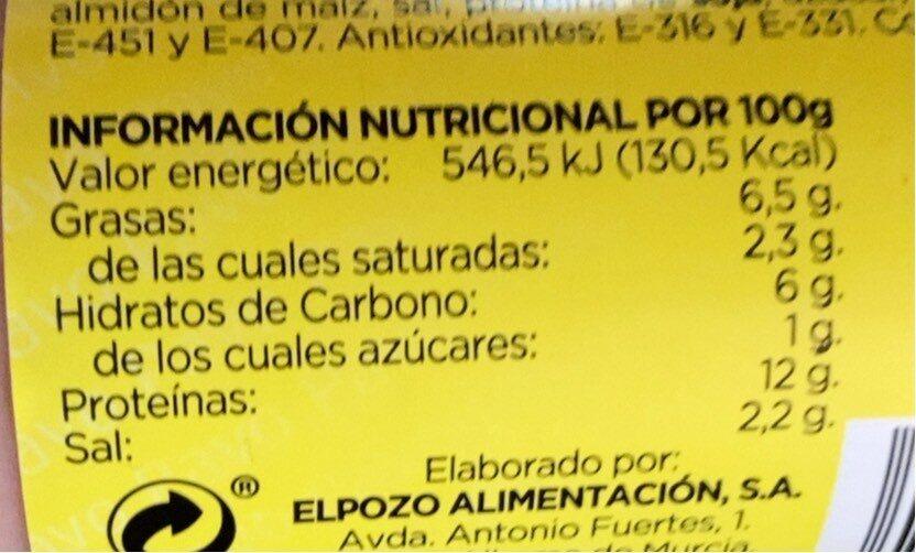 Chopped de pavo - Información nutricional - es
