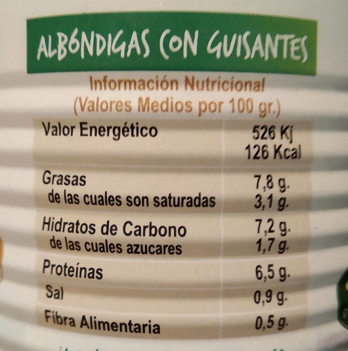 Albondigas con guisantes - Informació nutricional