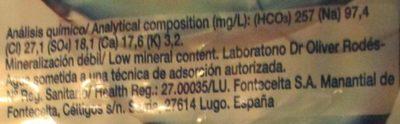 Agua mineral natural - Información nutricional