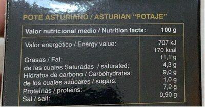 Pote - Nutrition facts - es
