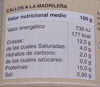 Callos a la madrileña - Informations nutritionnelles - es