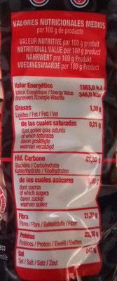 Alubia carilla - Información nutricional - es