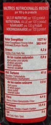 Quinoa - Información nutricional