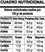 Lentejas pardinas - Informació nutricional