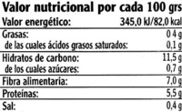 Judion - Nutrition facts