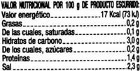 Pepinillos en vinagre frasco 180 g - Informations nutritionnelles