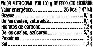 Brotes germinados - Informations nutritionnelles - es