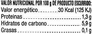 Pepinillos Agridulces Rioverde - Nutrition facts - es