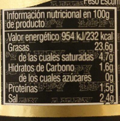 Aceitunas - Información nutricional - es