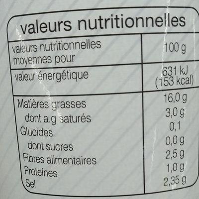 Olives vertes Manzanilla farcies aux poivrons - Informació nutricional - fr