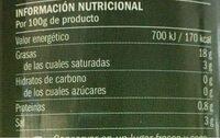 Aceitunas verdes rellenas de jalapeños - Informations nutritionnelles - es