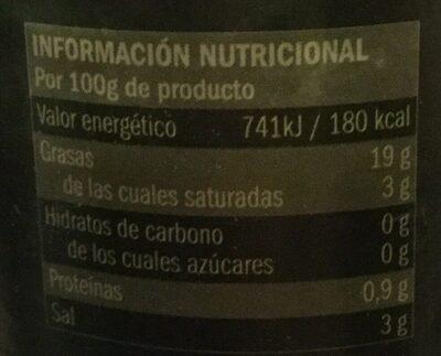 Olives vertes - Informations nutritionnelles