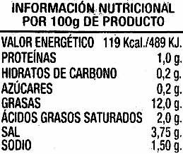 "Aceitunas verdes deshuesadas aliñadas ""Excelencia del Olivar"" Variedad Gordal - Nutrition facts"