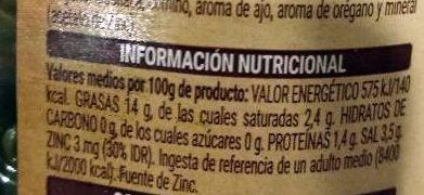 Aceitunas chupadedos - Voedingswaarden