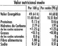 Setas de cardo al natural - Información nutricional - es