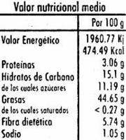Tomate seco en aceite - Información nutricional