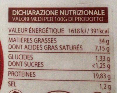 Thon a l'huile d'olive - Valori nutrizionali - fr