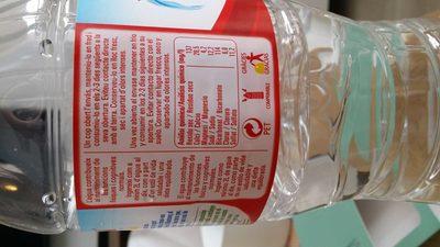 Aigua mineral natural - Producto