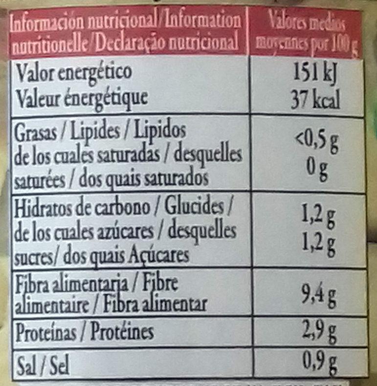 Carne de alcachofas - Informations nutritionnelles - es