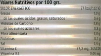 Berenjenas - Información nutricional - es