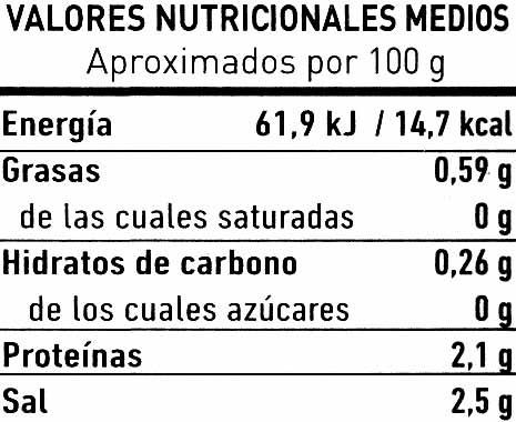 Champiñones de Straw en conserva - Información nutricional