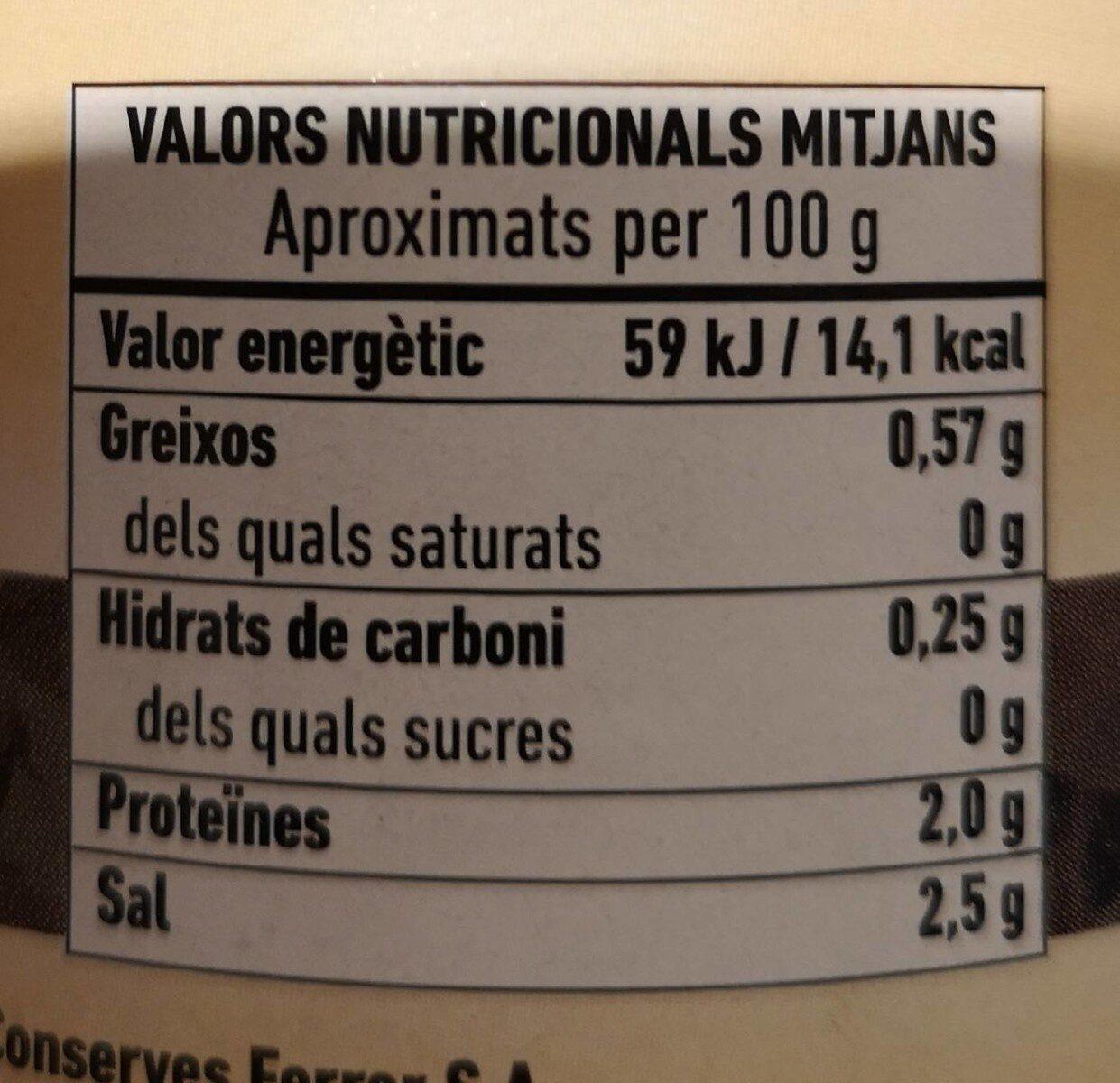 Variat de bolets - Información nutricional - es