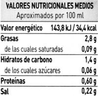 Crema de calabacín - Informations nutritionnelles