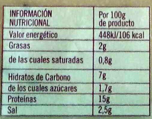 Pechuga de pavo a la trufa negra - Informació nutricional