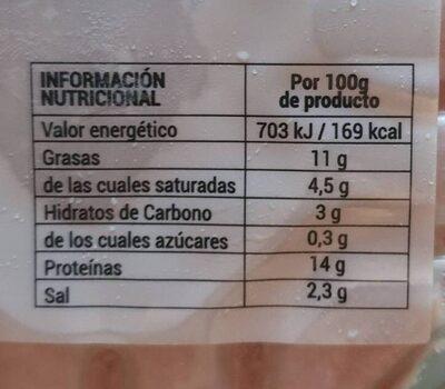 Burger meat pollo - Informació nutricional - es