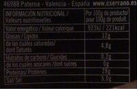 Jamon Serrano - Nutrition facts - fr