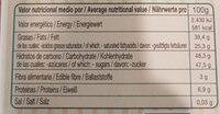 Chocolate con leche - Información nutricional