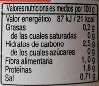 Espárrago blanco de Navarra - Informació nutricional