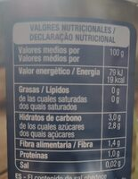 tomate Entero Pelado - Nutrition facts - fr