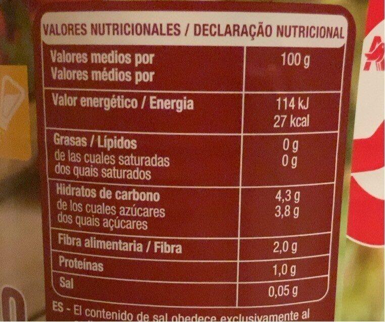 "Tomate Triturado, ""auchan"" - Nutrition facts - fr"