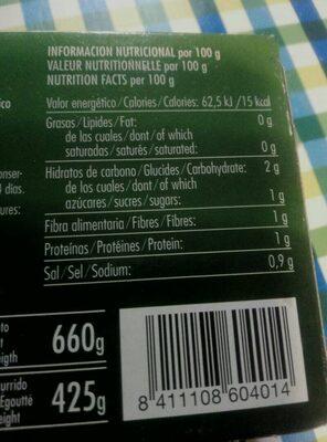 Espárragos de Navarra - Nutrition facts - es