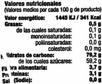 """Uvas pasas """"Casa Pons"""" Variedad Sultana - Información nutricional"""