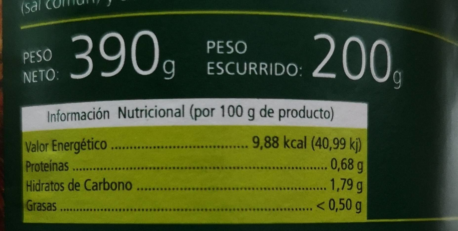 Rovellons al natural grueso - Nutrition facts