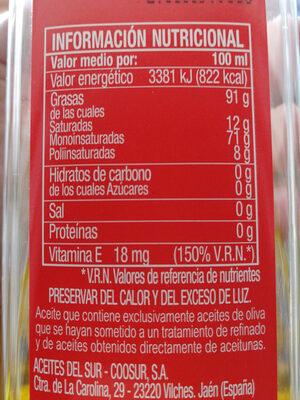 El aceite de oliva Coosur - Informació nutricional