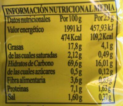 Monchitos Pegui Arroz Inflado 23GR - Información nutricional - fr