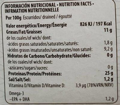 Filetes de caballa en aceite de oliva - Valori nutrizionali - es