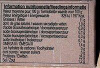 Filets de Maquereau d'Andalousie - Información nutricional - es