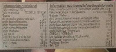 Epicerie / Poisson, Viande, Pâtés / Produits De La Mer - Información nutricional - en